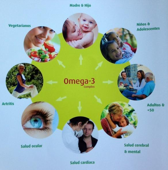 A. vogel omega3 lafarmaciademodesta.com