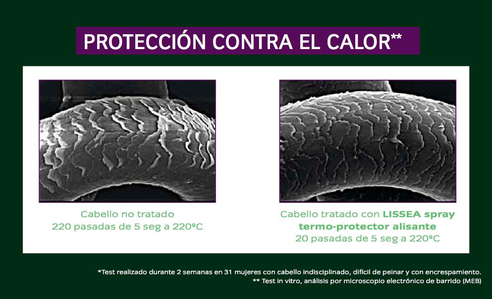 Lissea rene furterer proteccion termica spray termoprotector alisante