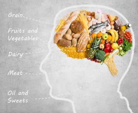 Alimentación y salud mental blog lafarmaciademodesta
